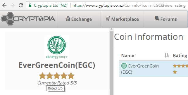 EverGreenCoin has a Cryptopia rating of 5 out of 5 stars!